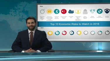 Top 10 country risks